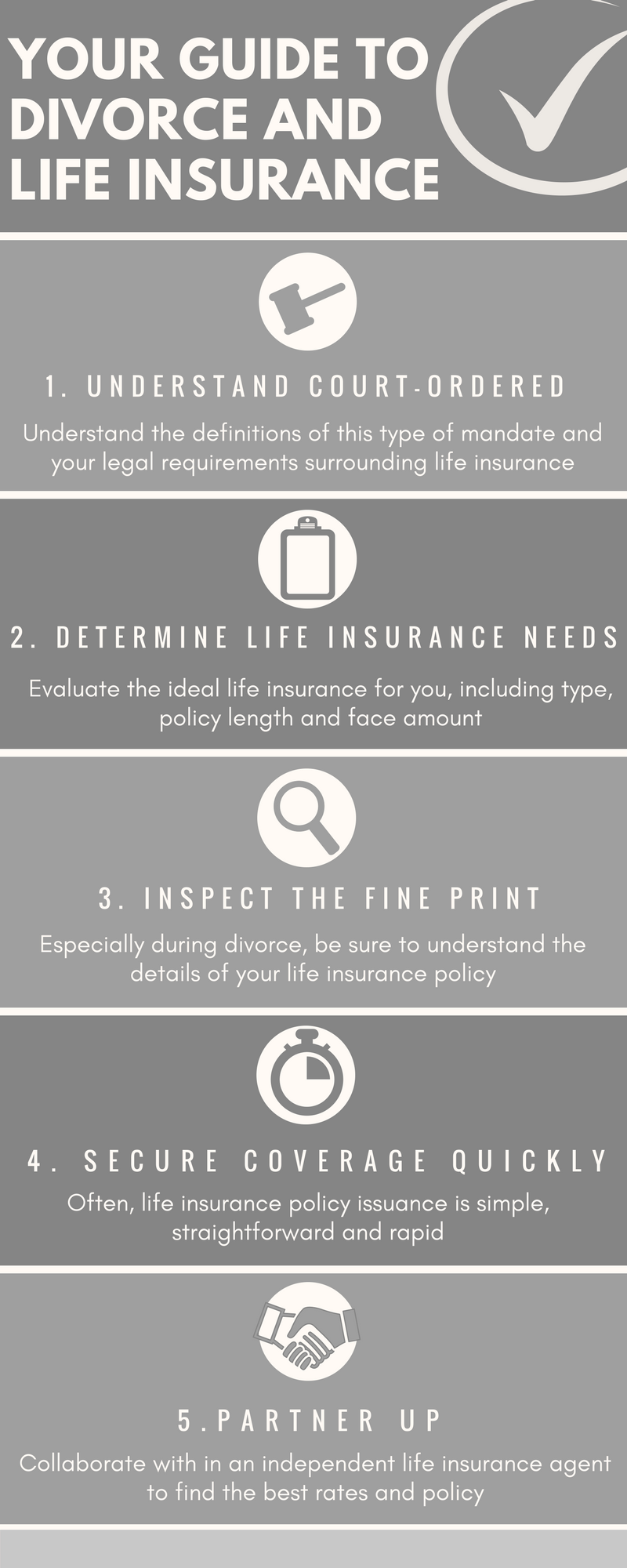 5 steps and a guide to understanding divorce and life insurance
